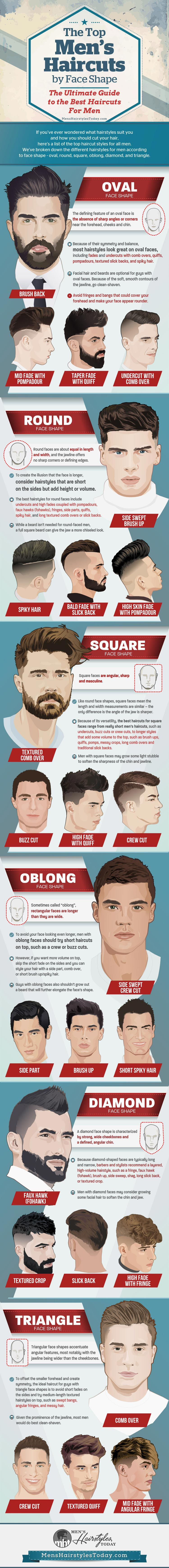 Men's Quiff Pompadour Haircut